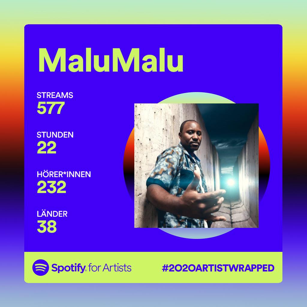 MaluMalu_Spotify_2020